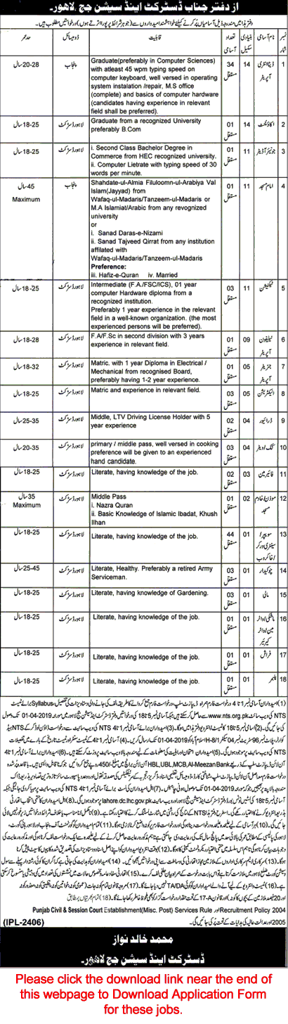 Nts jobs 2019 March