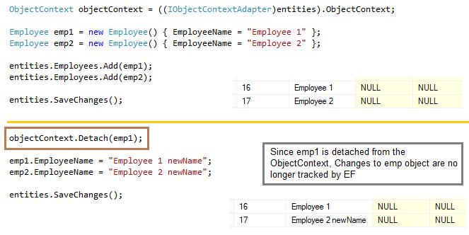 DbContext in Entity Framework ~ Nipuna Silva - Blog