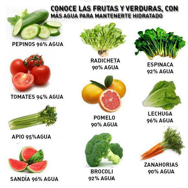 10 alimentos que contienen agua