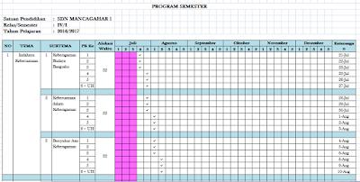 Program Semester (Promes) SD Kelas 1 Kurikulum 2013