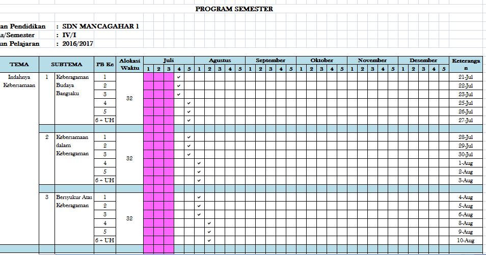 Program Semester Promes Sd Kelas 1 Kurikulum 2013