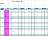 Promes (Program Semester) Kurikulum 2013 Kelas 1 SD Tahun 2016