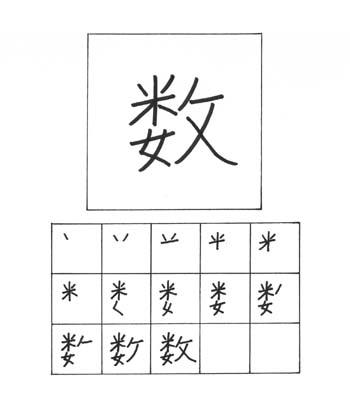 kanji jumlah