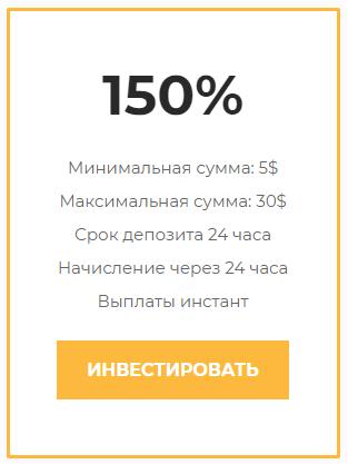 sinitinex-global.com отзывы