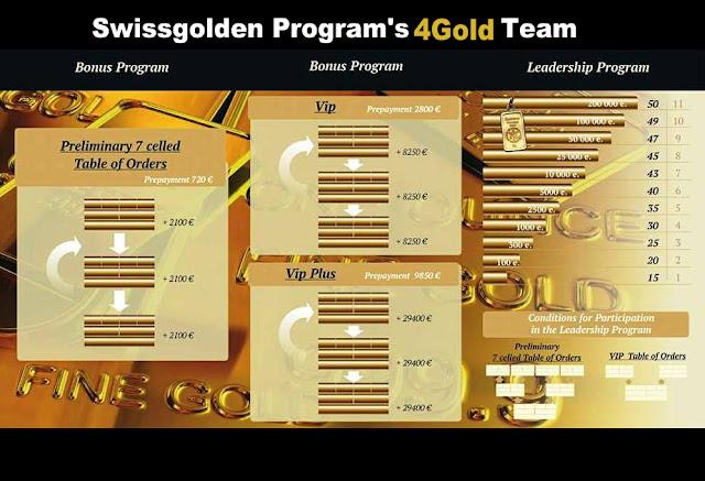 About Swissgolden Program's 4Gold Team