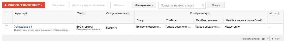 всі_користувачі