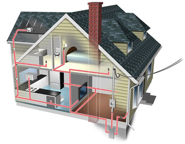 instalasi Alat-Alat listrik di Rumahmu Beserta Fungsinya