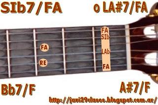 acorde guitarra chord guitar (LA#7 con bajo en FA) o (SIb7 bajo en FA)