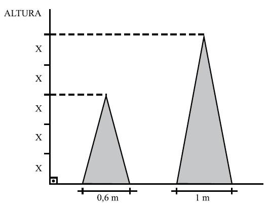Questão 11 - Área e perímetro