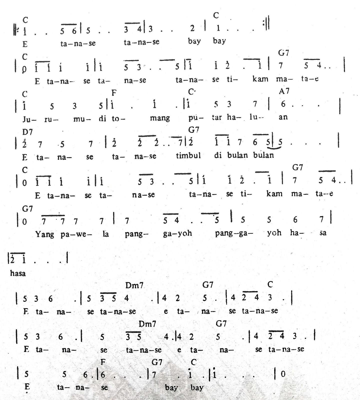 Chord & Arti Lirik Lagu Maluku: Tanase + Not Angka