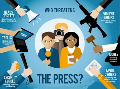 Global Press Freedom Index