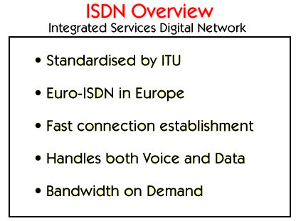 What is ISDN - Integrated Services Digital Network?