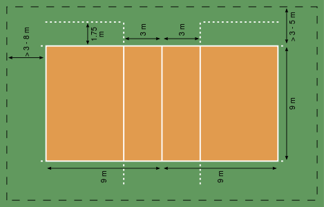 Volleyball Court Diagram With Measurements Pdf Automotive Wiring