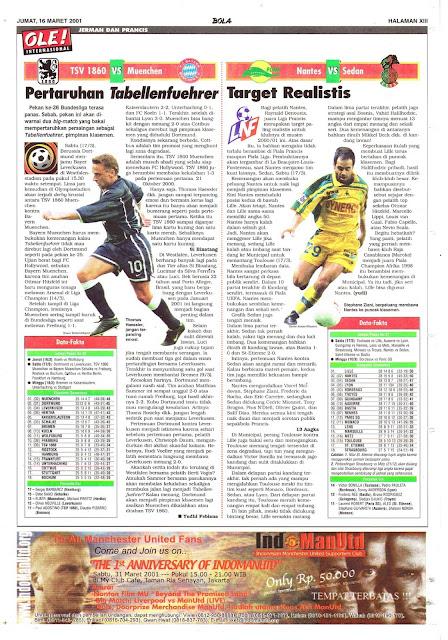 TSV 1860 VS MUENCHEN TABELLENFUEHRER