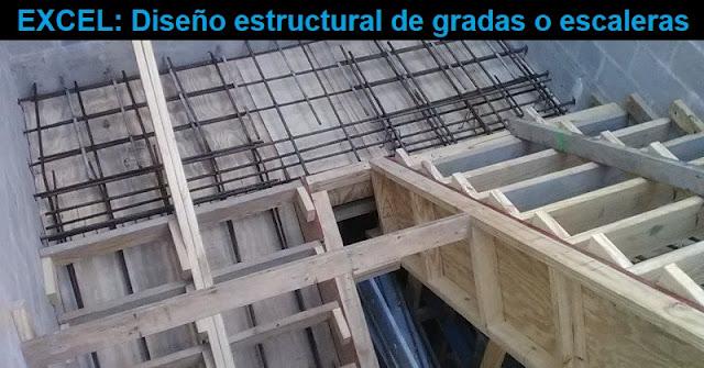 Construcción de gradas o escaleras