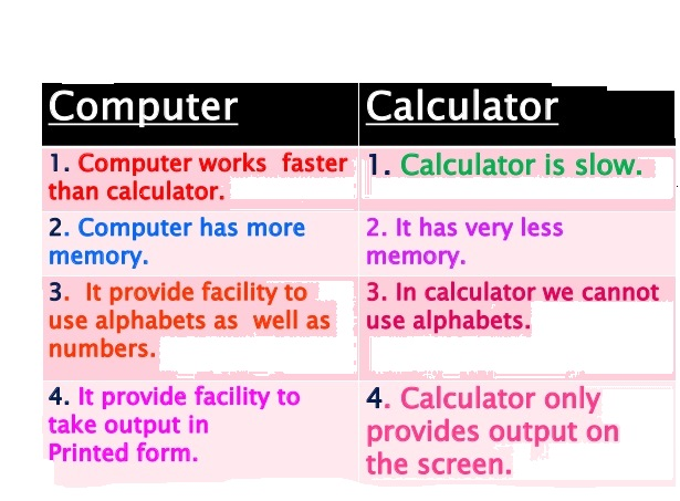 What is the difference between calculators and computers?
