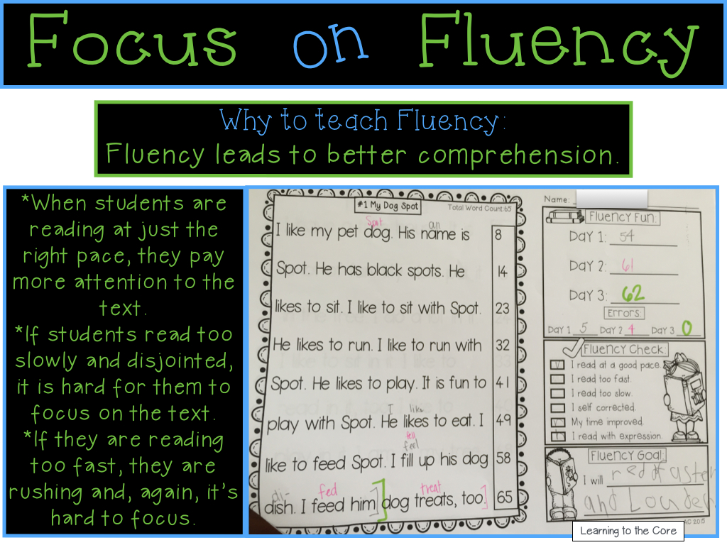 medium resolution of Fluency Fun! - Learning to the Core %