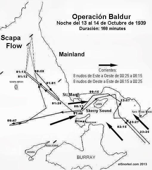 Mapa de la Operación Baldur con explicaciones