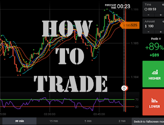 how to trade iq option
