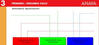 http://capitaneducacion.blogspot.com.es/2017/09/3-primaria-mates-aproximacion-de-numeros.html