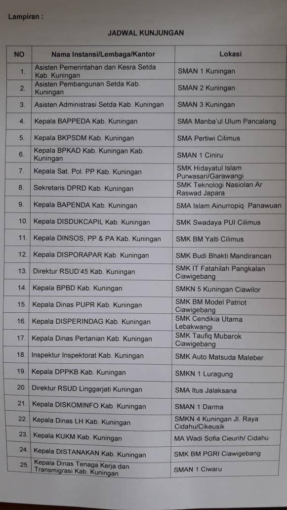 Pejabat Eselon II dan III Ditugaskan Menjadi Pembina Upacara di 25 Sekolah