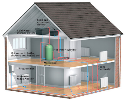How to keep your home warm by installation of heating system