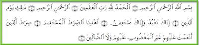 Isi Kandungan QS Al-Fatihah