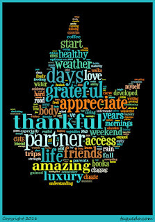 Word cloud of the September's gratitude notes in the shape of a leaf.