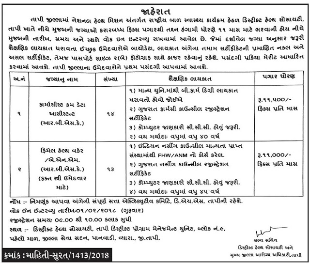 national-health-mission-nhm-tapi Requirement