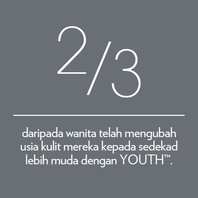 Testimoni_Youth_awet_Muda