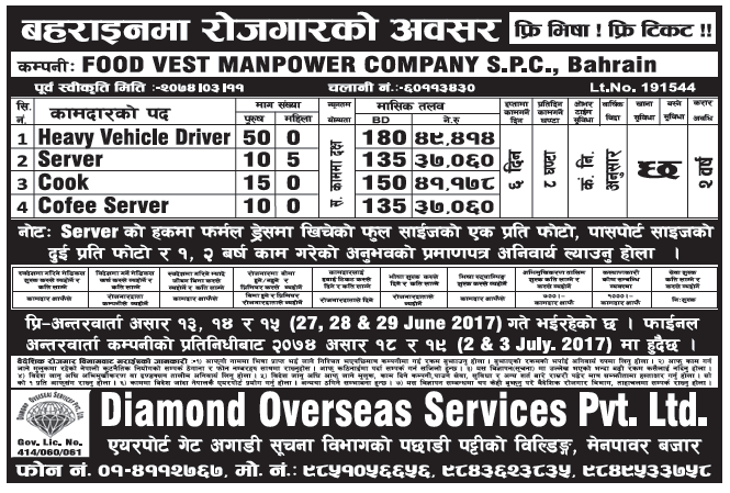 Free Visa Free Ticket Jobs in Bahrain for Nepali, Salary Rs 49,414