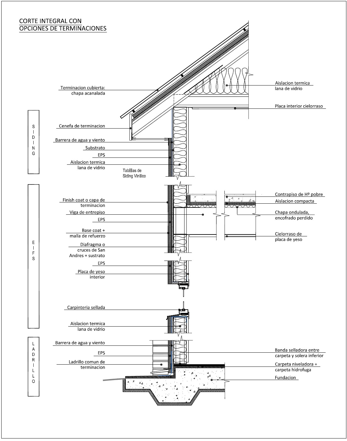 Detalles constructivos cad detalles constructivos steelframe for Detalles autocad
