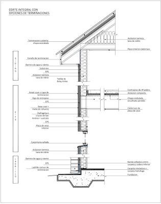 detalle constructivo/corte de muro/pared de steel frame (sistema industrializado de construcción en seco)