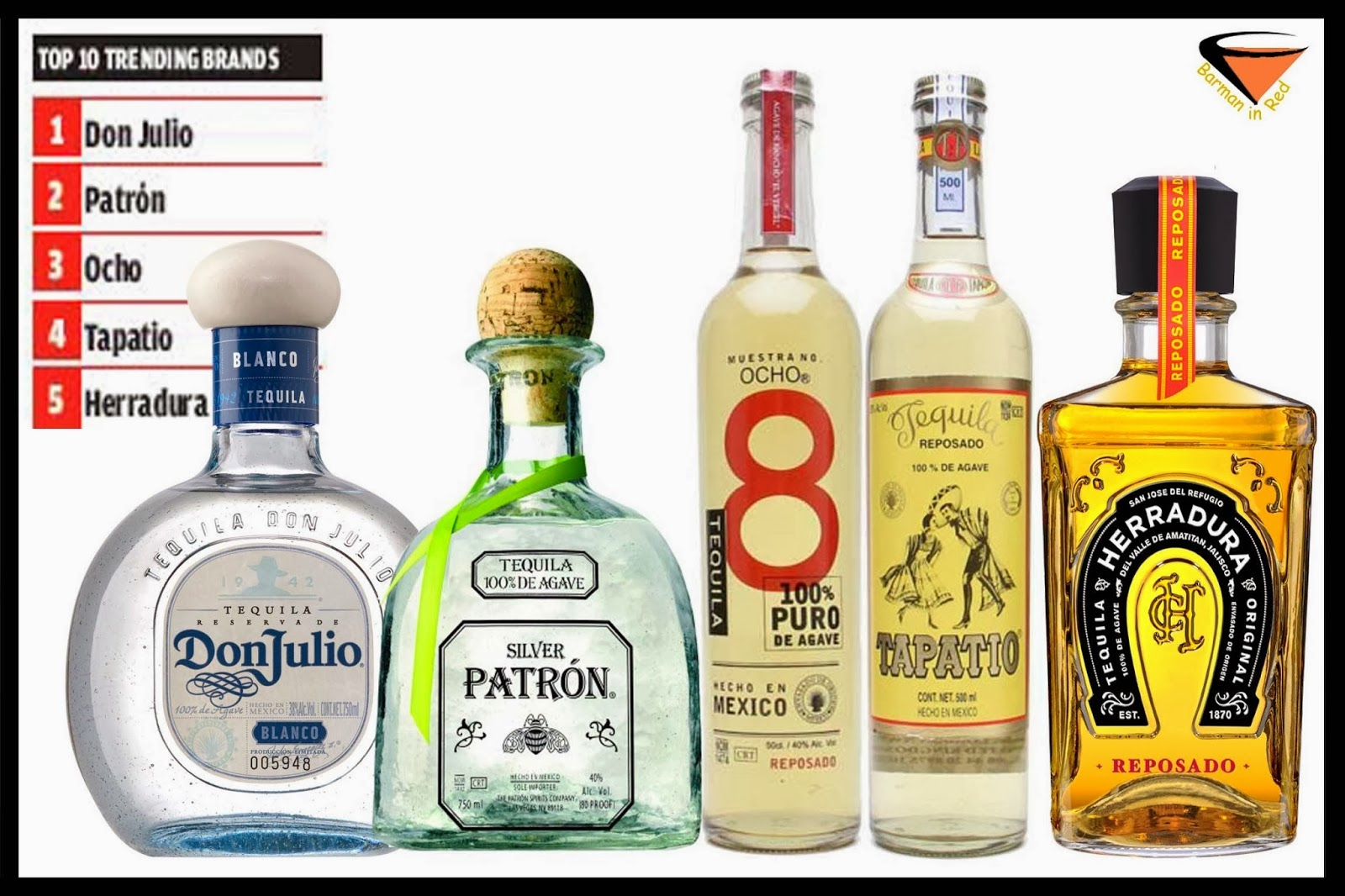 10 mejores tequilas