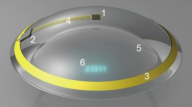Blog da Ótica D  Grau  Cientistas testam lentes de contato com ... 9326eadbd3