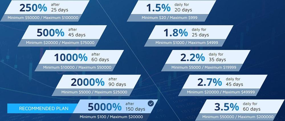 Инвестиционные планы Nexus Trade