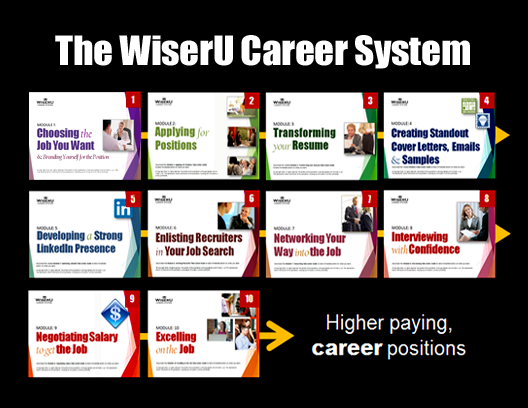 The WiserU Career System