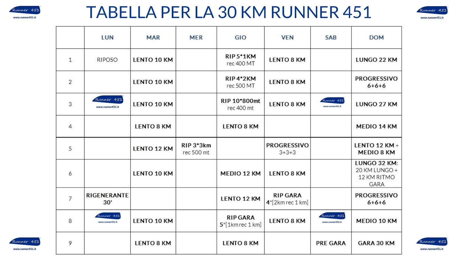 tabella allenamento 30 km running