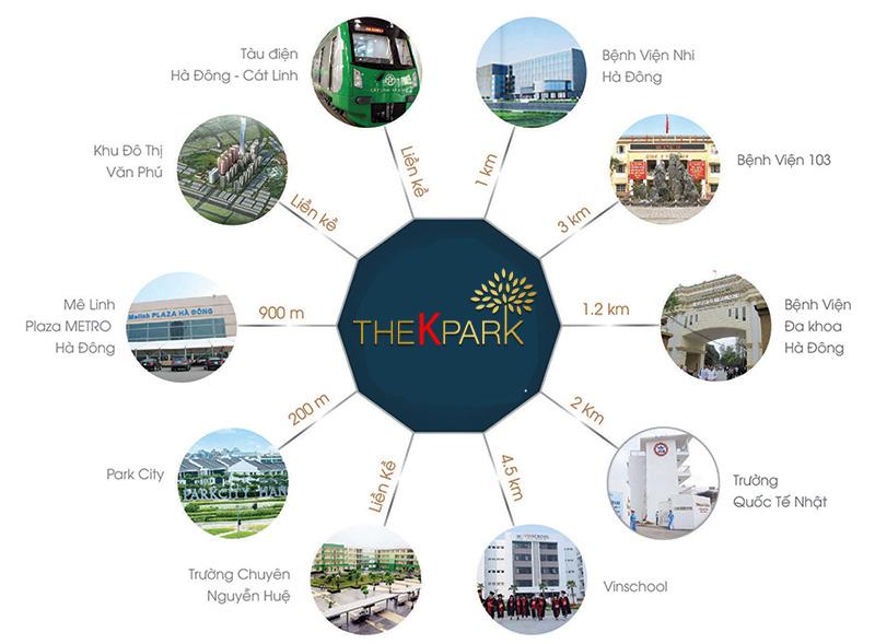 Liên kết vùng chung cư The K Park Văn Phú Hà Đông