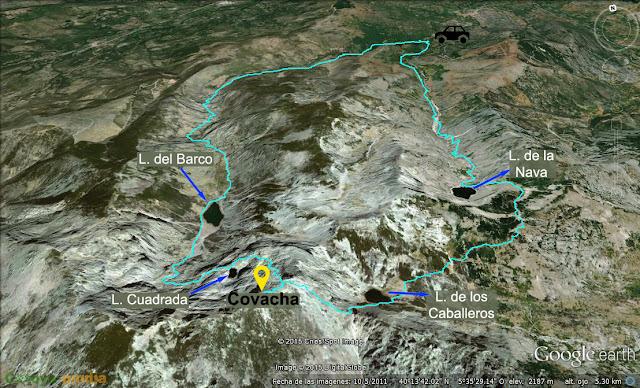 Mapa de la ruta señalizado a La Covacha en la Sierra de Gredos