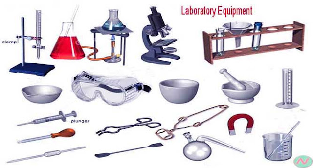 Lab Equipment Names with relevant necessary vocabulary & Image