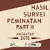 Hasil Survei Peminatan Angkatan 2015 Part II