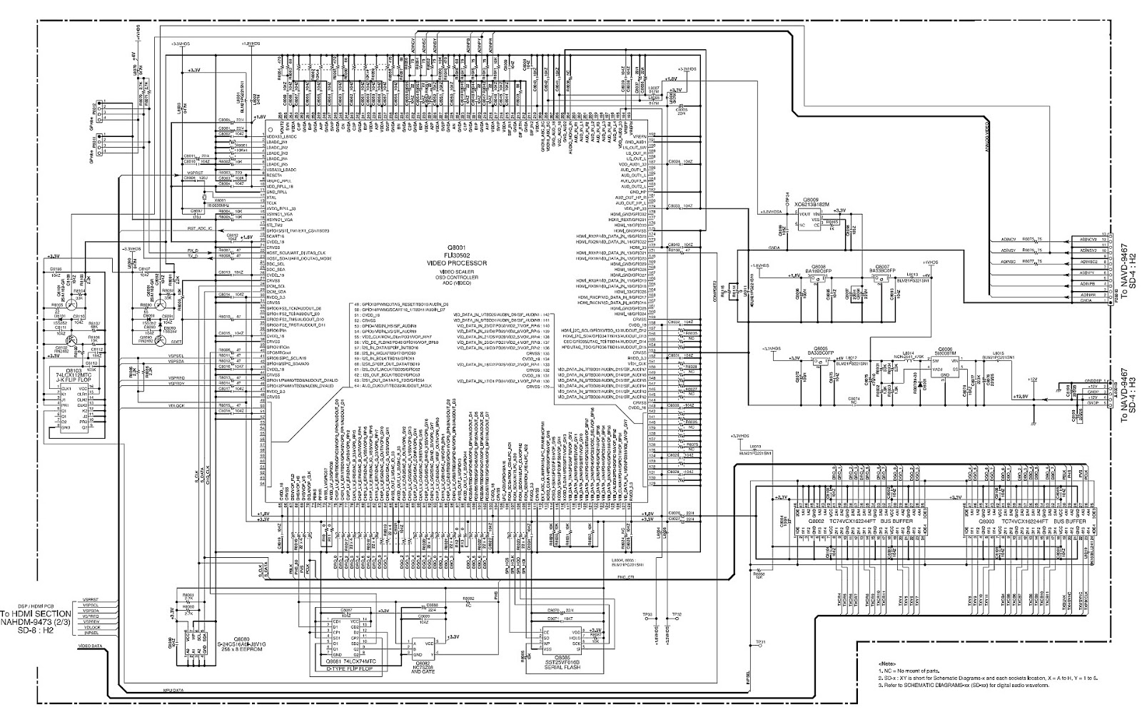 Schematic Diagrams  Onkyo Ht