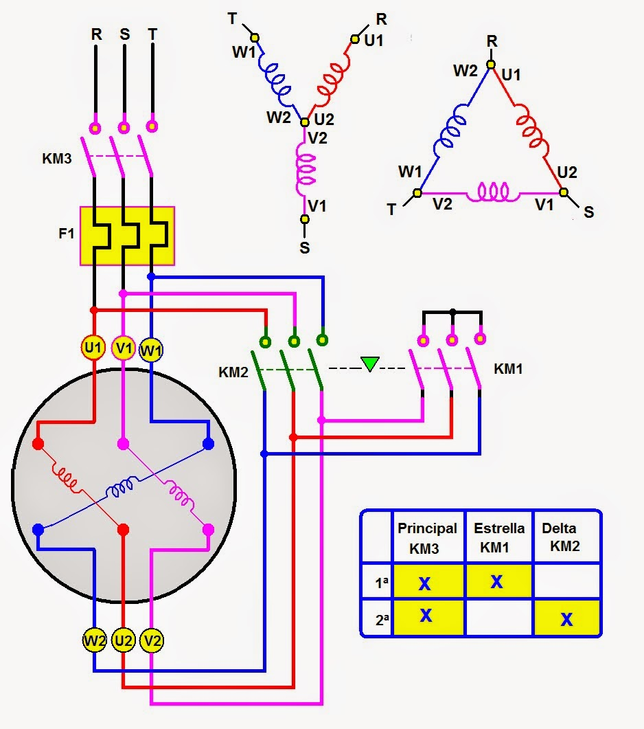 diagramas de motores electricos trifasicos