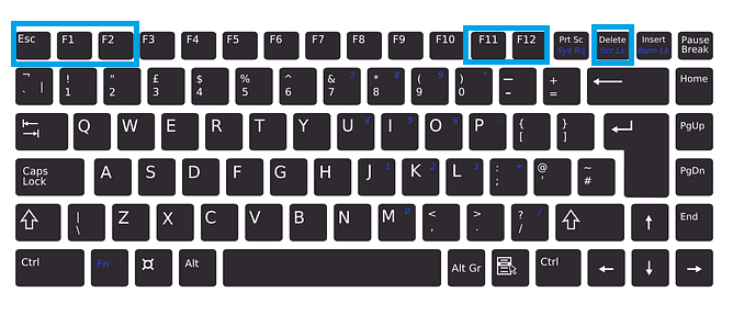 Tombol BIOS untuk Laptop