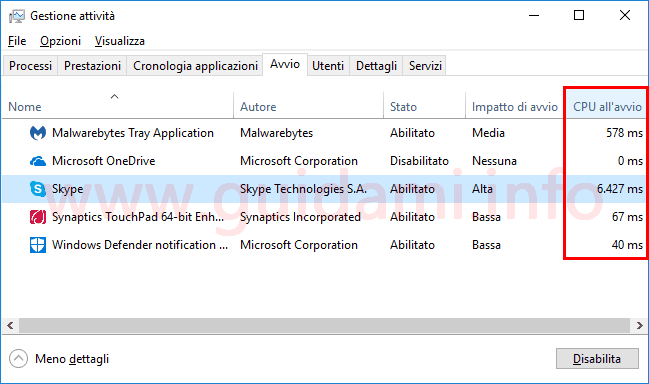 Task Manager Windows 10 tempo caricamento programma in avvio SO