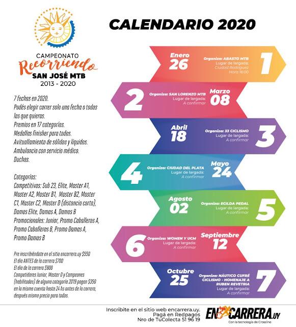 Ciclismo - Campeonato Recorriendo San José MTB 2020
