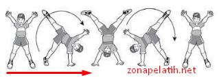 Cara Latihan Gerakan Meroda | Zonapelatih
