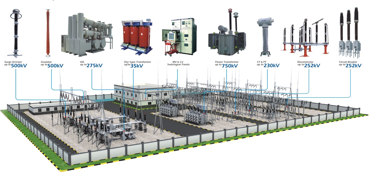Hyderabad Institute Of Electrical Engineers  Power Transmission And Distribution Substation