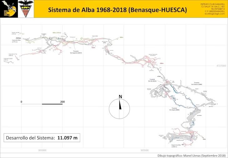 Topografía del Sistema de Alba